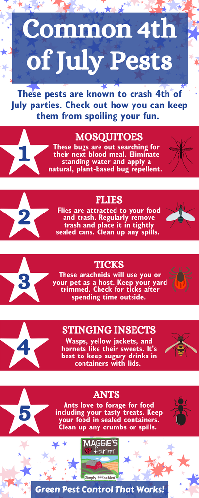 Common 4th of July Pests Infographic