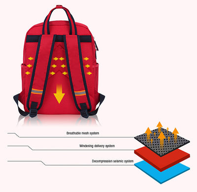 Backpacks Kids Children School Bags For Girls