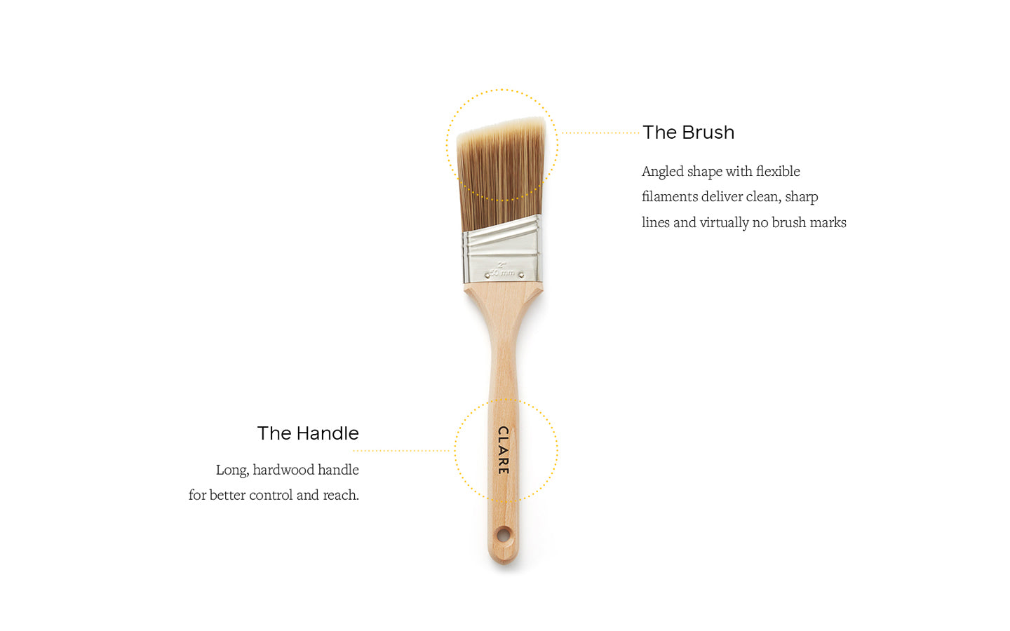A full list of essential paint supplies you need to paint a room like a pro, this paint brush will help you achieve flawless results.