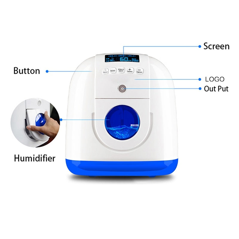 Portable Oxygen Concentrator Generator with Nasal Cannula