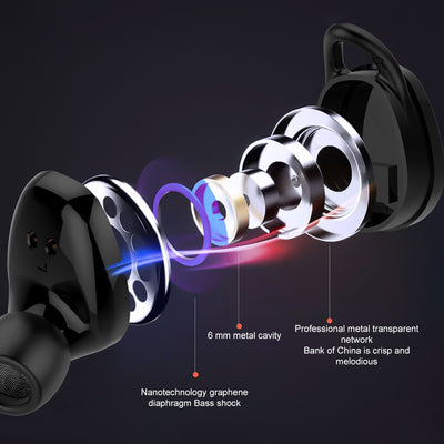 Sport Wireless Waterproof Earbuds