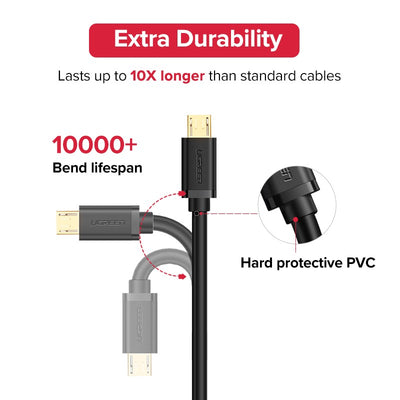 Micro USB Cable 2.4A Fast Charging USB Data Cable for Samsung Huawei HTC Android Tablet Cable