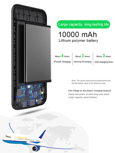Wireless 10000 mAh Charging Power Bank