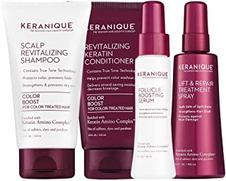 Keranique Regrowth Treatment