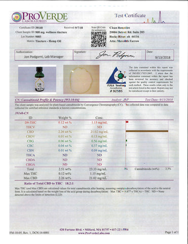 Lot# 9003 Full Spectrum Hemp Extract Lab Results
