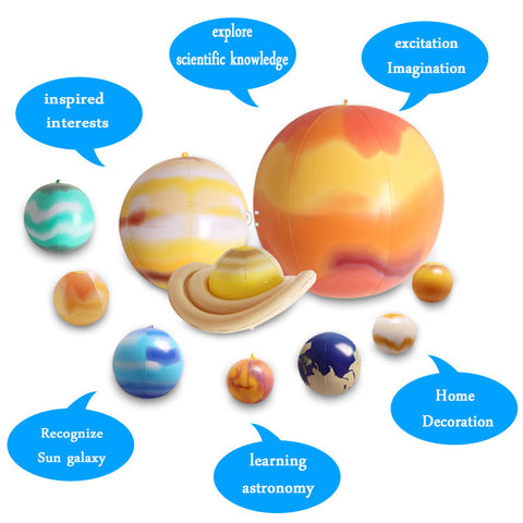 Image of Inflatable Solar System