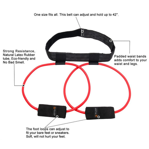 Display of Booty Resistance Band Waist Belt - Trusted Gadget Store - Booty Belt | Highly Reviewed Products that solve real problems. https://Trustedgadgetstore.com