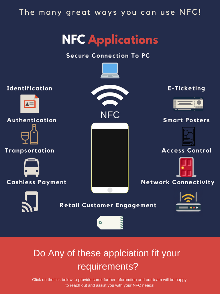 All The Ways You Can Use NFC!