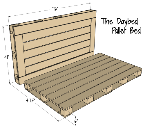 Pallet Bed Dimensions - The Daybed