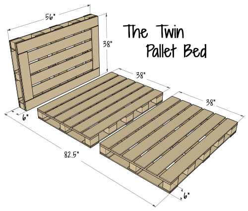 Pallet Bed Dimensions - The Twin Size