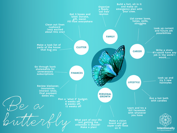 be a butterfly productivity planner blog