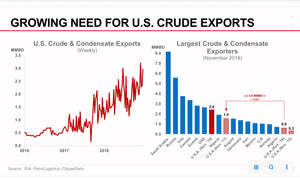The oil industry in perspective: A brief review of the Argus Americas Crude Summit