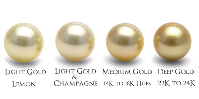Golden South Sea Pearl Overtone Guide