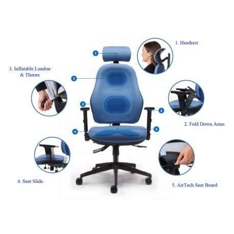 Orthopaedica 100 Series Chair