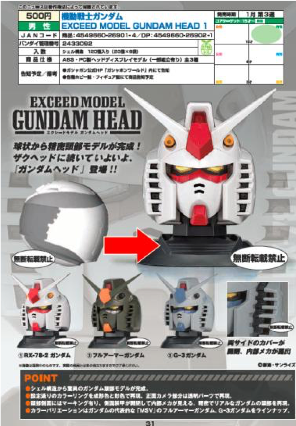 【已截訂】Bandai Gundam Exceed Model Gundam Head 1 [全3種]