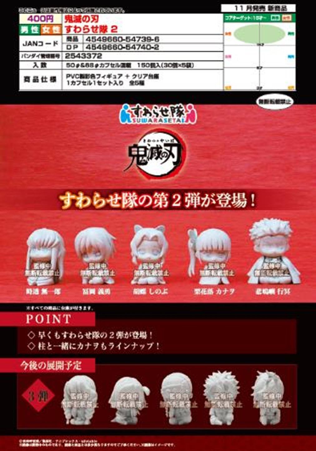【已截訂】Bandai Demon Slayer Sitting Team 2 (全5種)