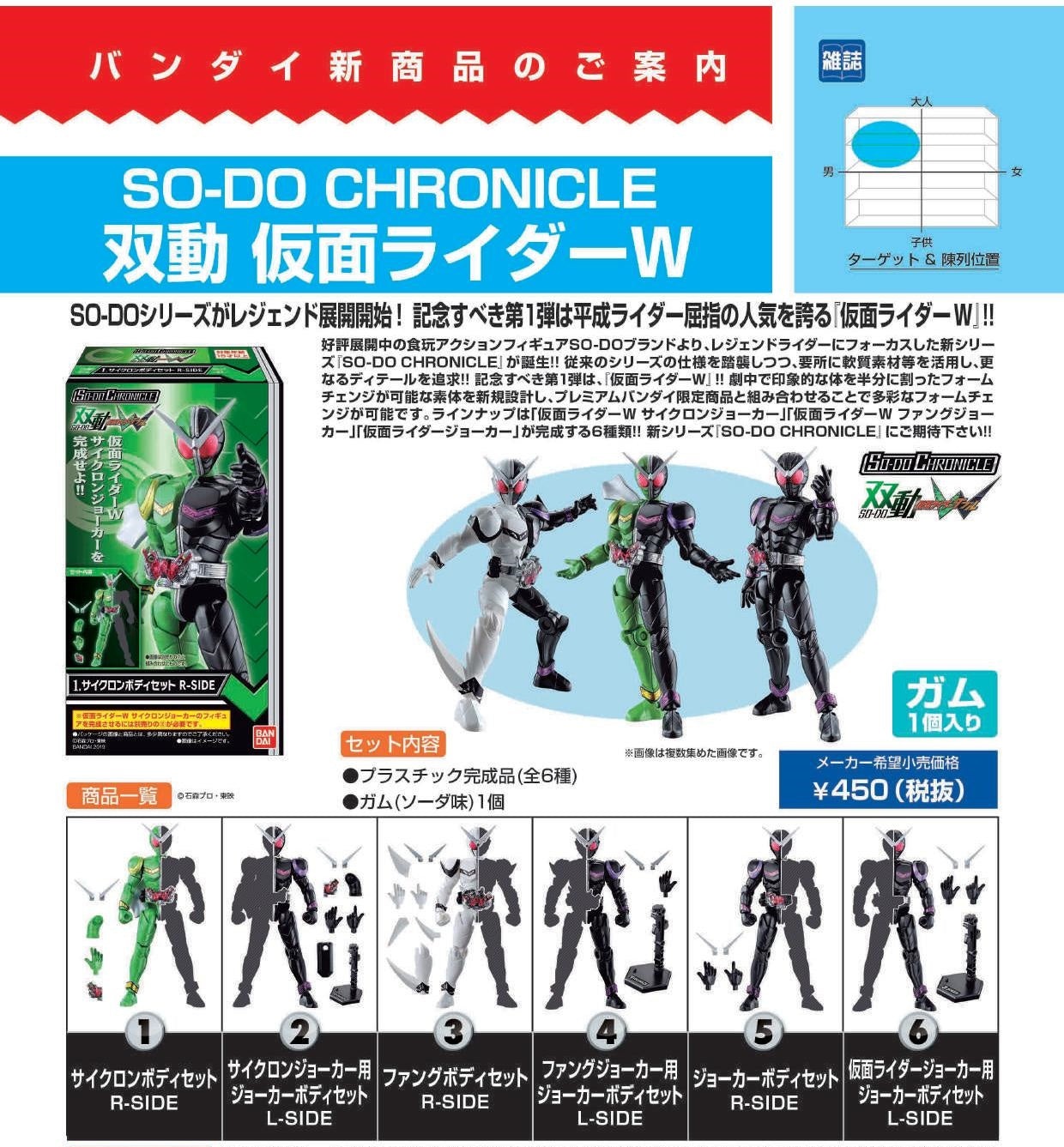 【已截訂】Bandai Kamen Rider SO-DO Chronicle Kamen Rider W [8個入] [再販]