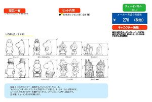 【已截訂】Bandai Mumin Friends [BOX 12入]