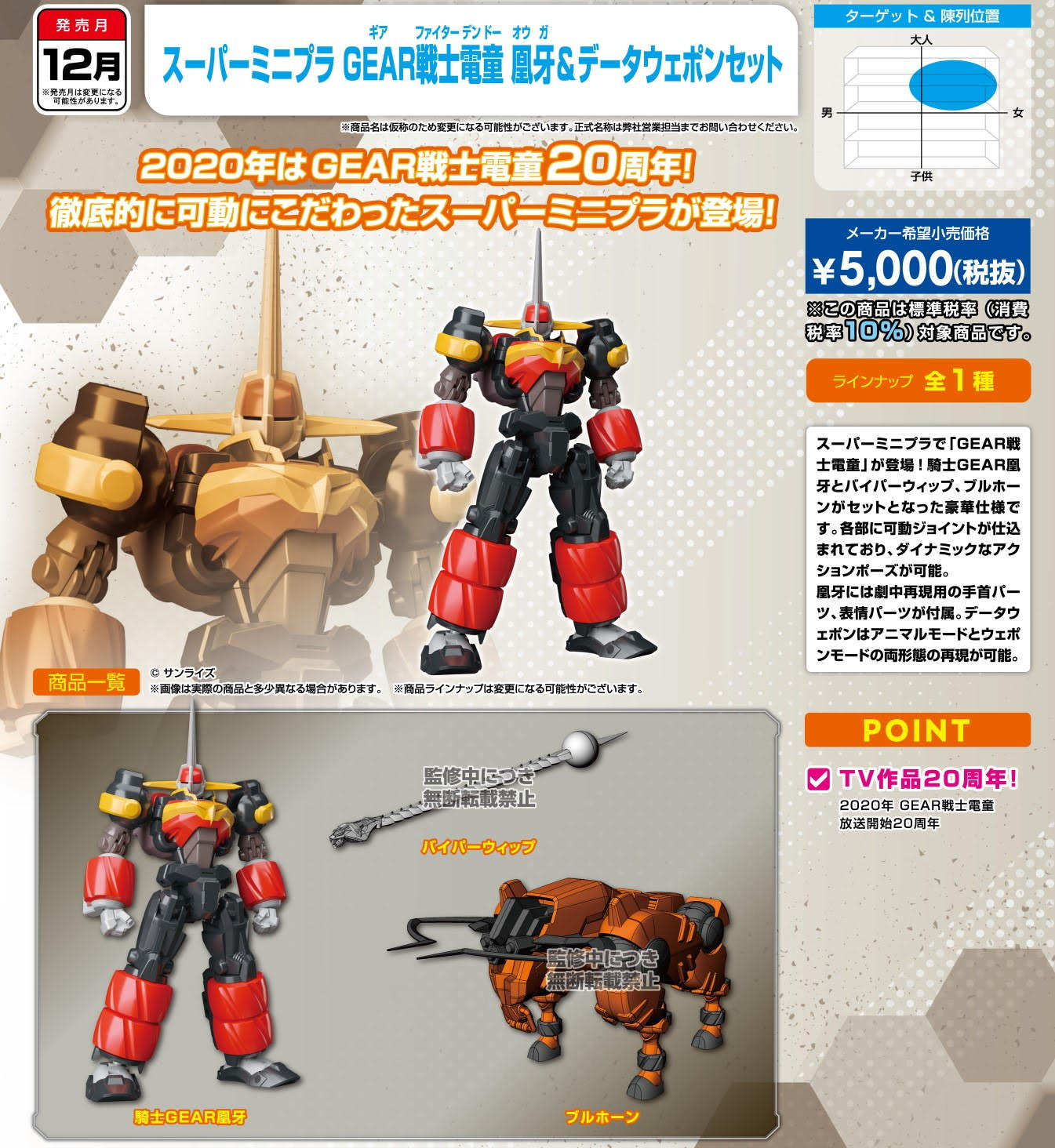 【已截訂】Bandai SUPER MINIPLA GEAR DENTOU OOUGA & DATA WEAPON SET [再販]
