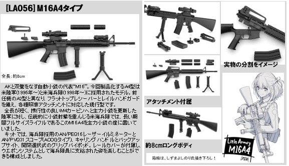 【已截訂】Tomytec 1:12 Little Armory (LA056) M16A4 Type 1/12 Parts