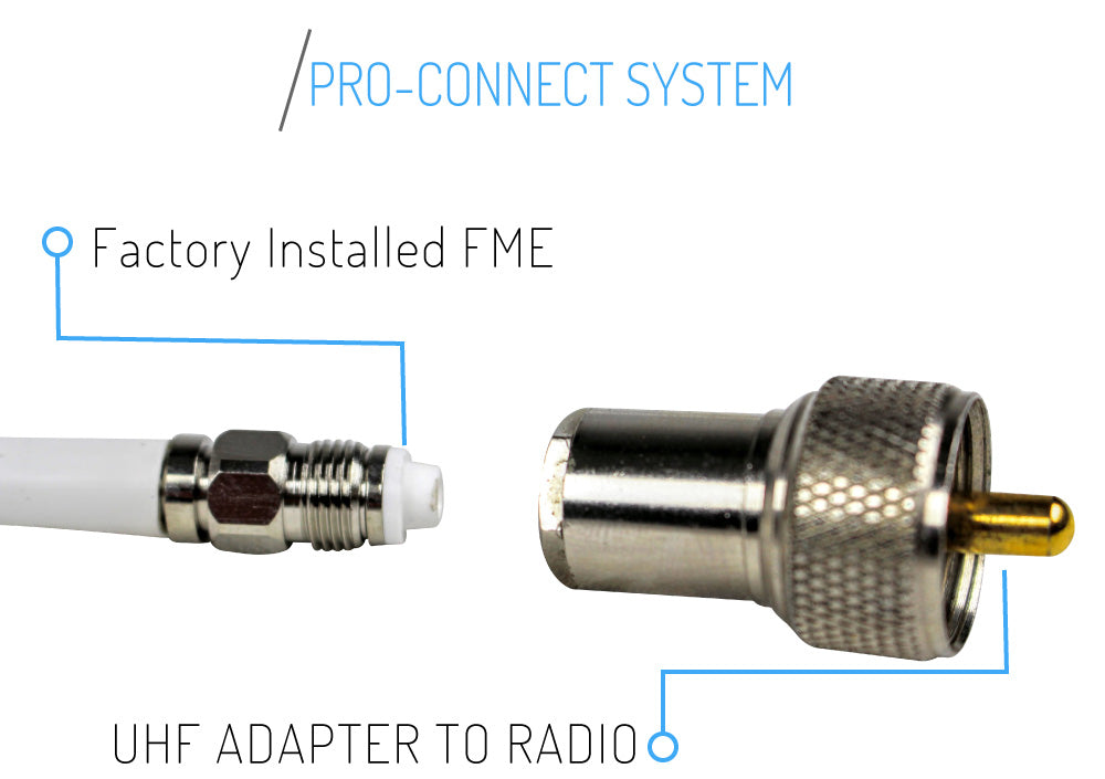 ProConnect Cable System