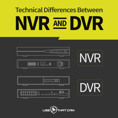 Technical Differences between NVR and DVR