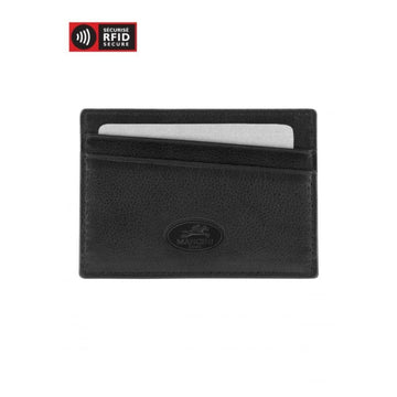 RFID Secure Credit Card Case