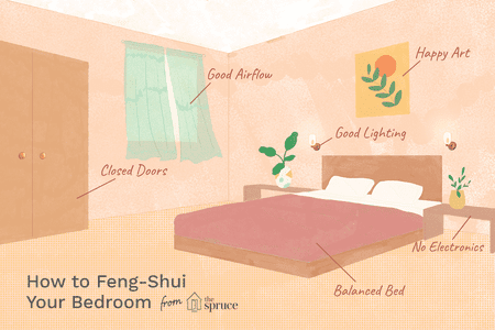 Feng Shui Bed Placement North