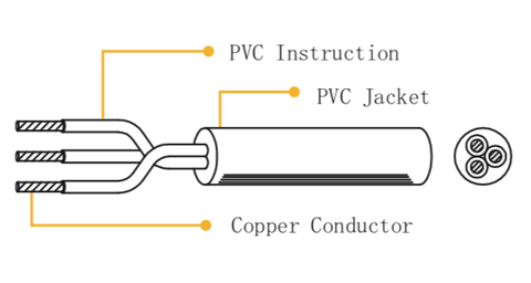 3 Wire Diagram