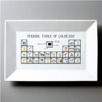 Periodic Table of Colorado