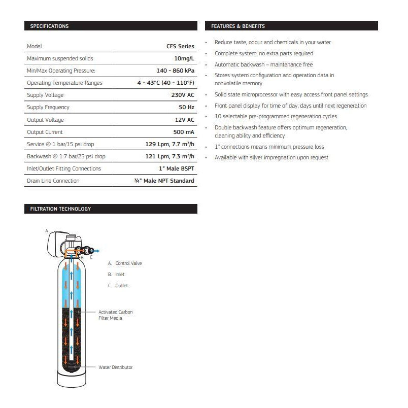 Puretec Carbon Filtration Water Treatment System – Land and
