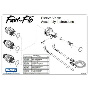 Hansen Fast Flo Compact Trough Valves