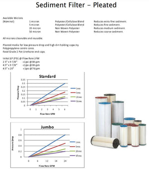 "Sediment Filters 20"" x 4.5"" Polyester Pleated"