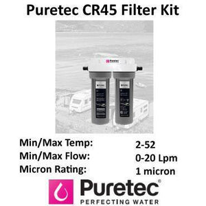 Puretec CR Series | Caravan/RV Water Filter Kit-Water Purification-Land and Water Technology