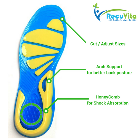 best-shoe-insole-for-plantar-fasciitis