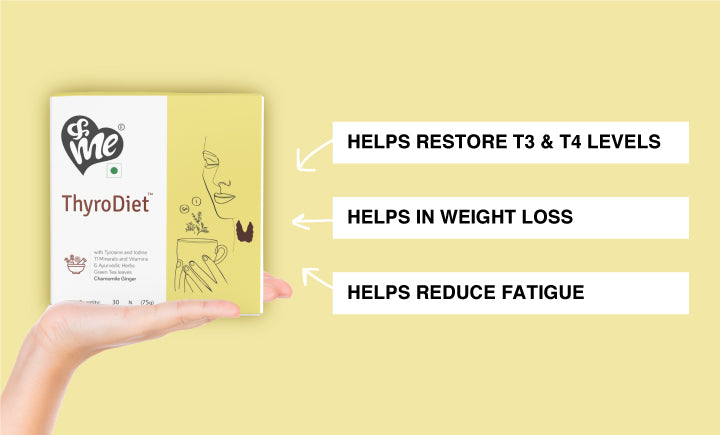 &Me Thyrodiet tea helps restore normal T3/T4 levels