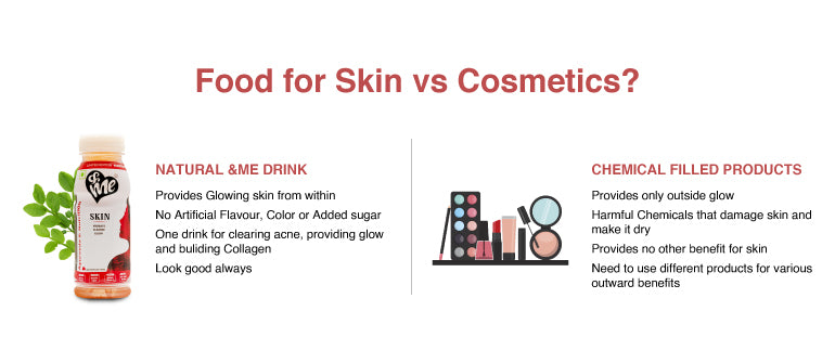 &me Skin drink is better than cosmetics