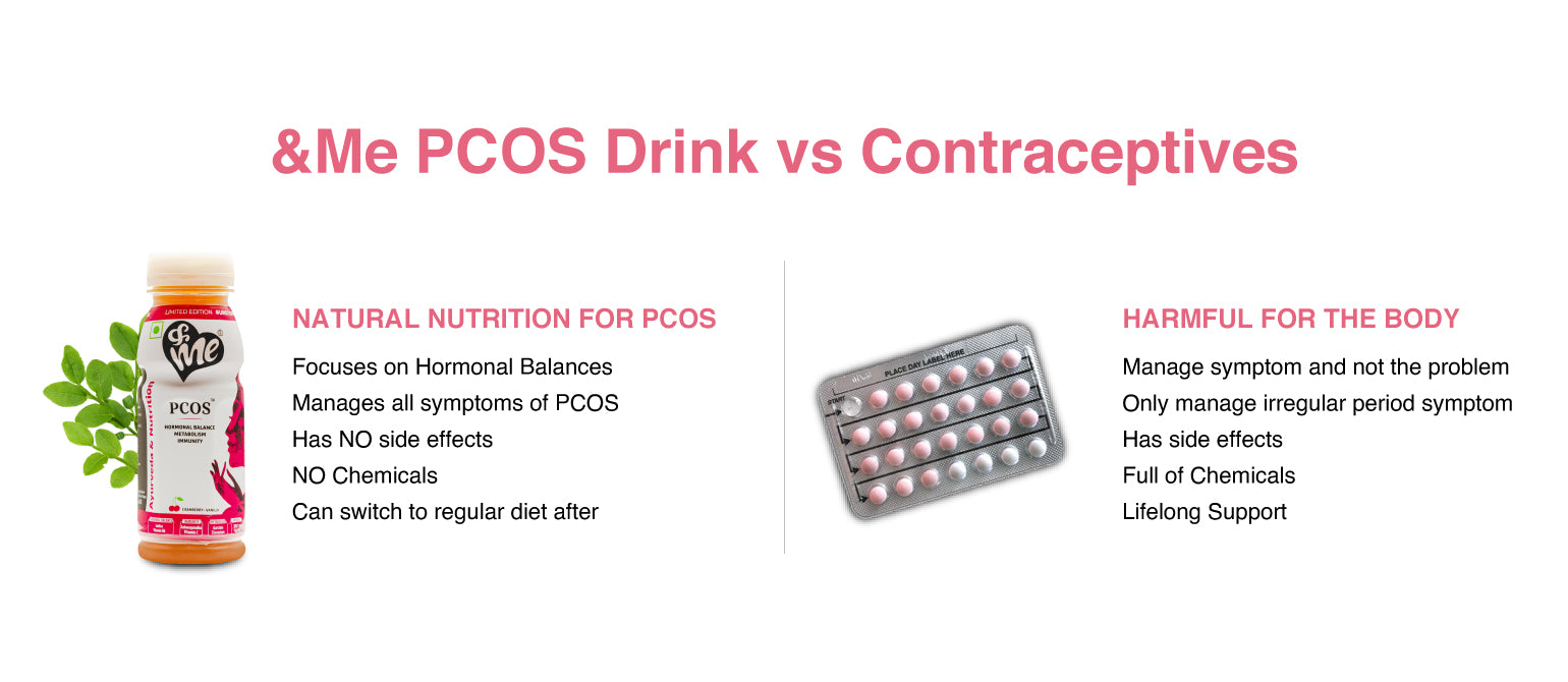 &Me PCOS Natural Drink vs Harmful Contraceptives