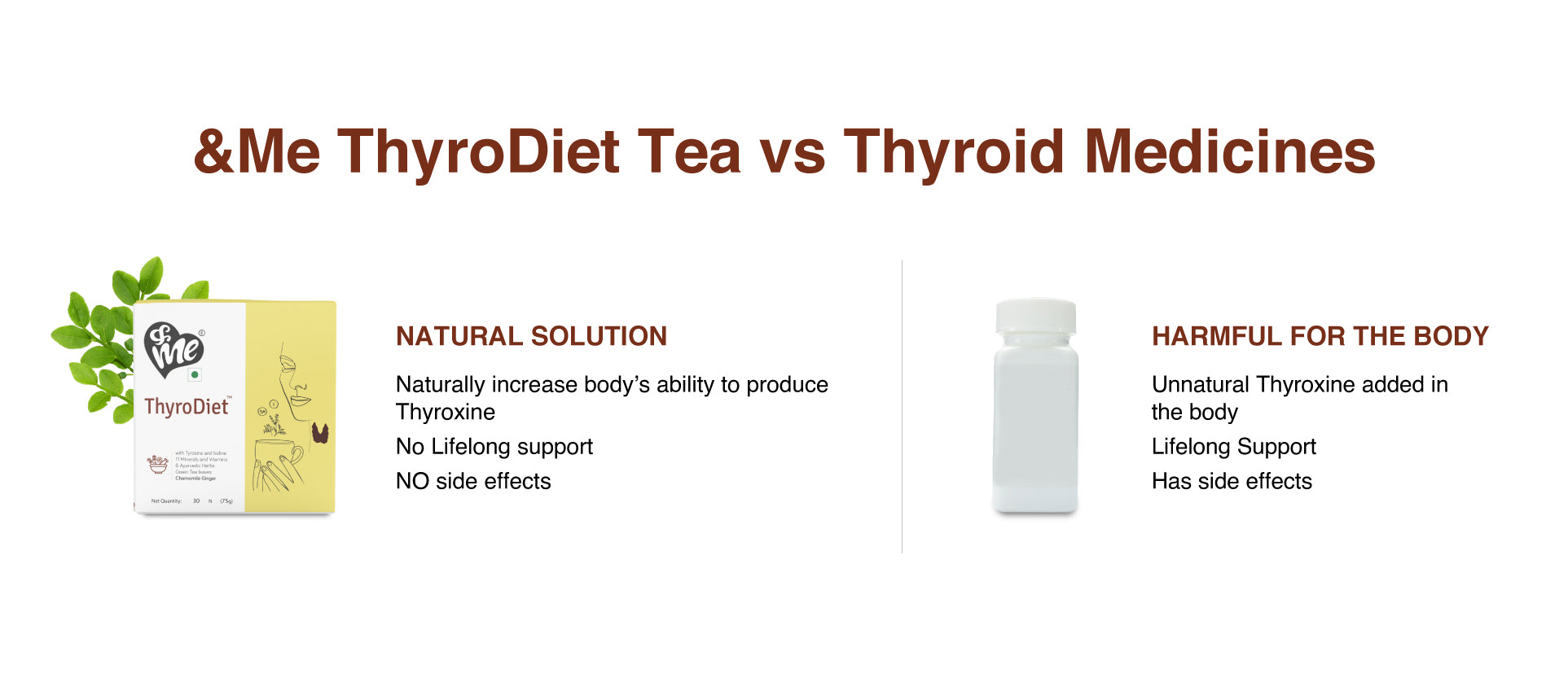 Manage Thyroid Naturally