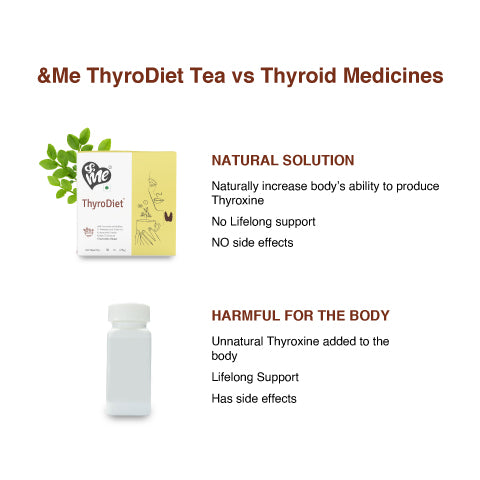 &Me ThyroDiet is better than medicines