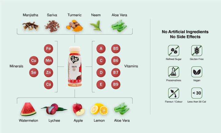 &Me Skin drink has 25 ingredients from Ayurveda and Modern science including Vitamin E, Neem, Turmeric