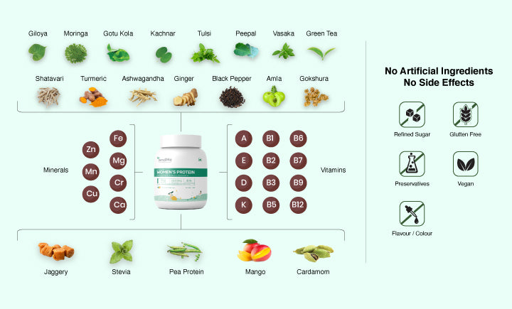 &Me Women protein(Mango) has 50 natural ingredients