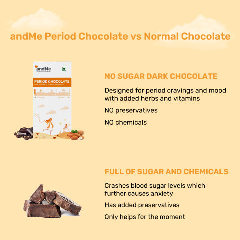 andMe Period chocolates are better than market chocolates