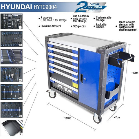 heavy duty tool cabinets with finance