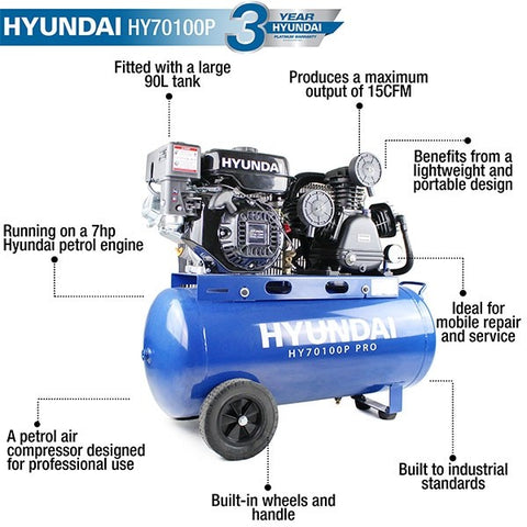 which air compressor is right for me?