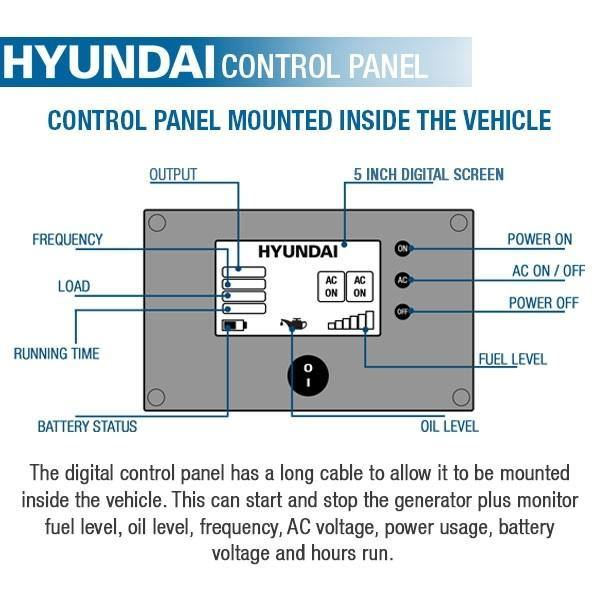 Hyundai HY8000RVi 8Kw Low Noise Low Vibration Underslung Motorhome RV Inverter Generator 230V~50Hz - Full Installation Kit