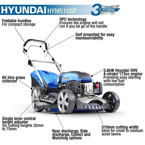 "Hyundai HYM510SP 20"" 51cm 510mm Lawnmower Self Propelled 196cc Petrol Lawn Mower"