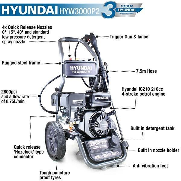 Hyundai HYW3000P2 2800psi 210cc Petrol Pressure Washer - HWB Car Parts