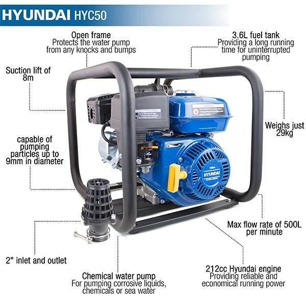 "Hyundai HYC50 50mm 2"" Petrol Chemical Water Pump"