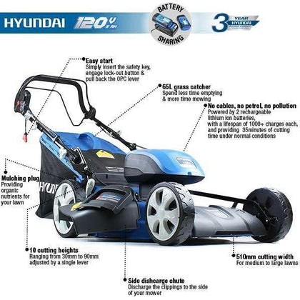 Hyundai HYM120LI510 2 x 60V Lithium Ion Cordless Battery Powered Self Propelled Lawn Mower With 2x Batteries and Charger - HWB Car Parts